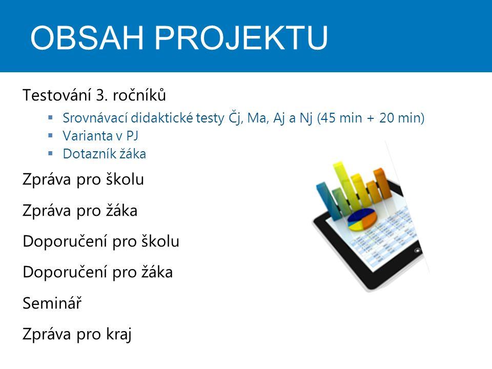 OBSAH PROJEKTU Testování 3.