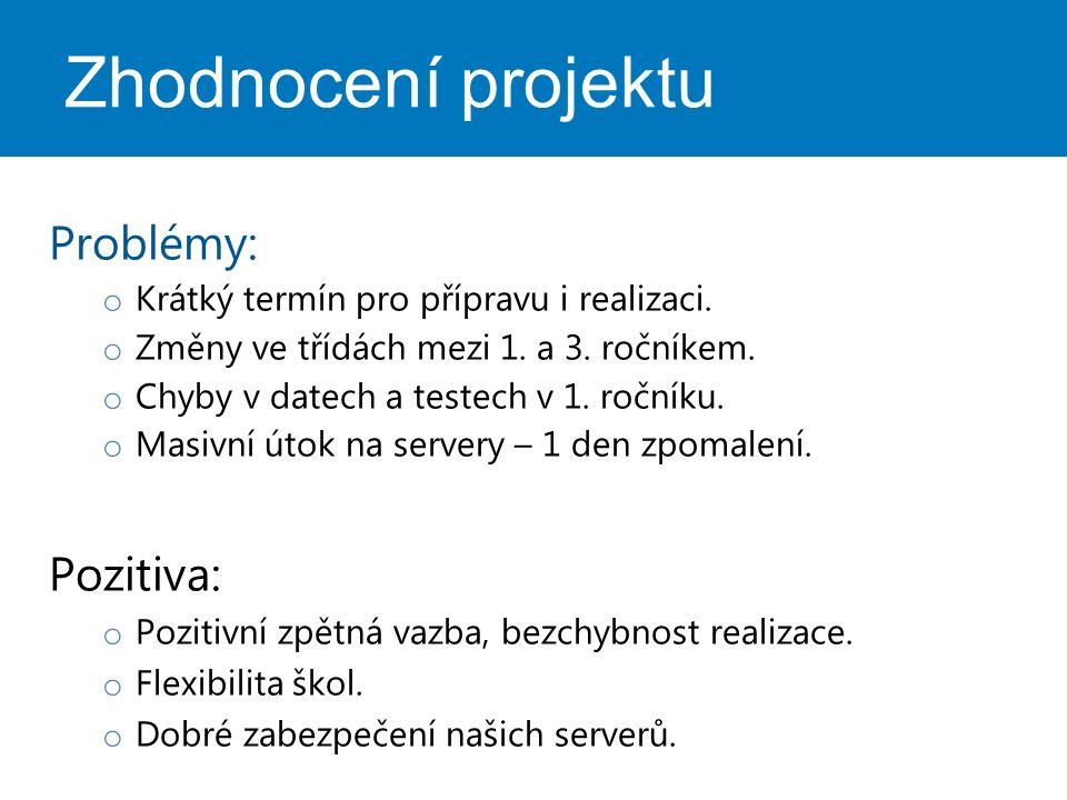Zhodnocení projektu Problémy: o Krátký termín pro přípravu i realizaci.