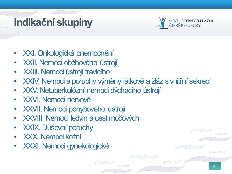 4 Indikační skupiny XXI. Onkologická onemocnění XXII.