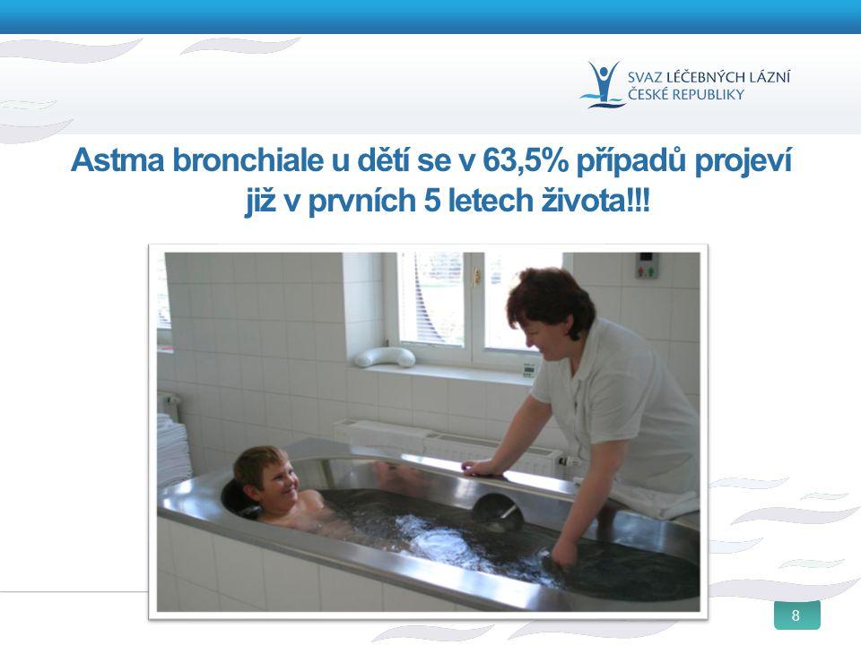 8 Astma bronchiale u dětí se v 63,5% případů projeví již v prvních 5 letech života!!! Důležité začít s léčbou včas!