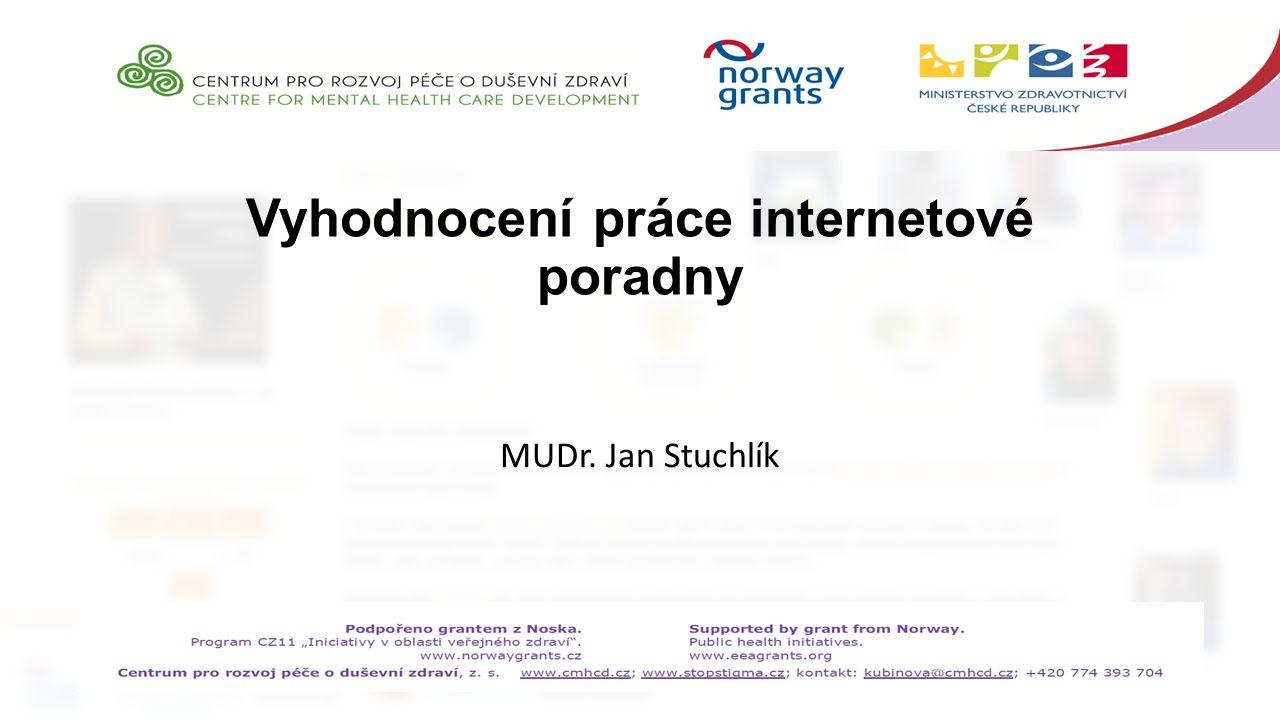 Vyhodnocení práce internetové poradny MUDr. Jan Stuchlík