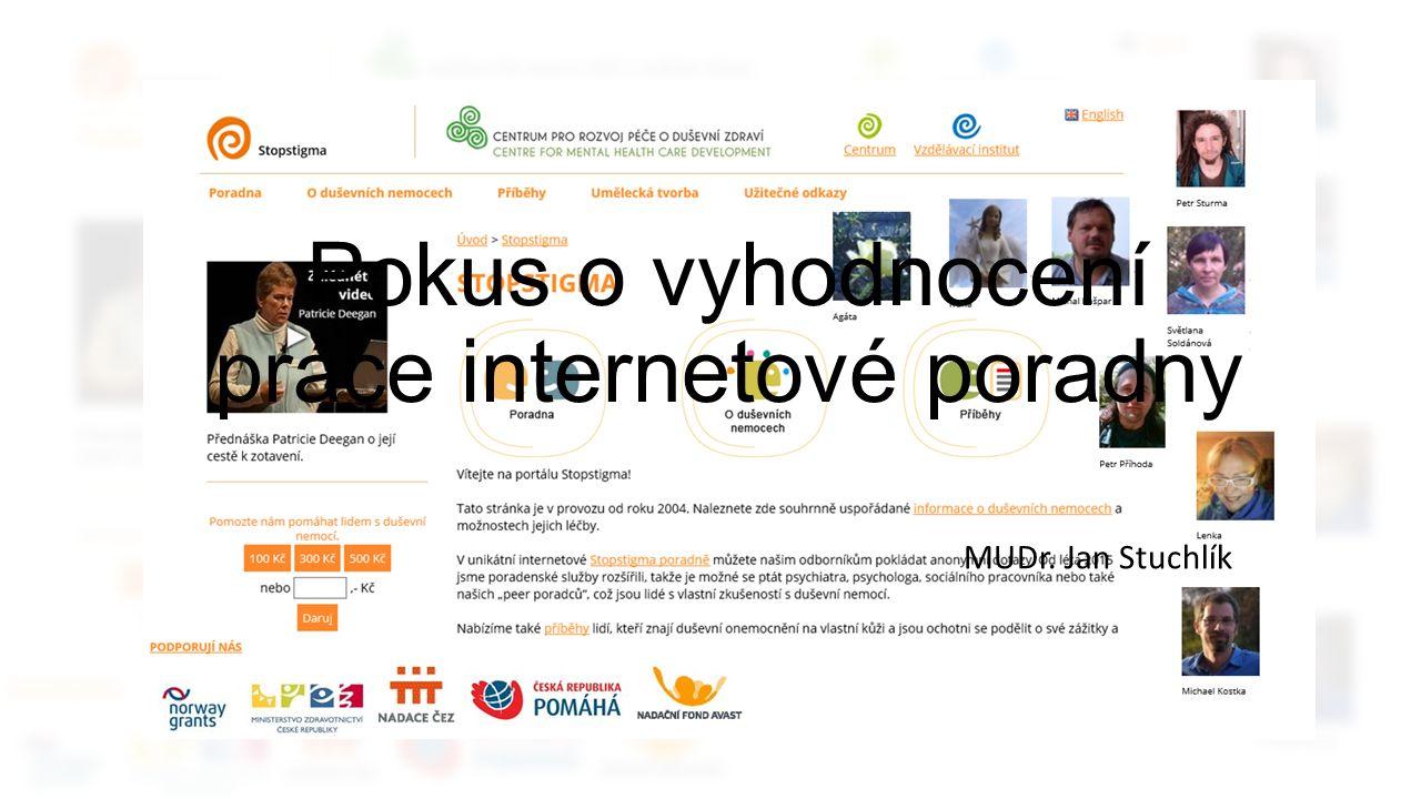 Pokus o vyhodnocení práce internetové poradny MUDr. Jan Stuchlík