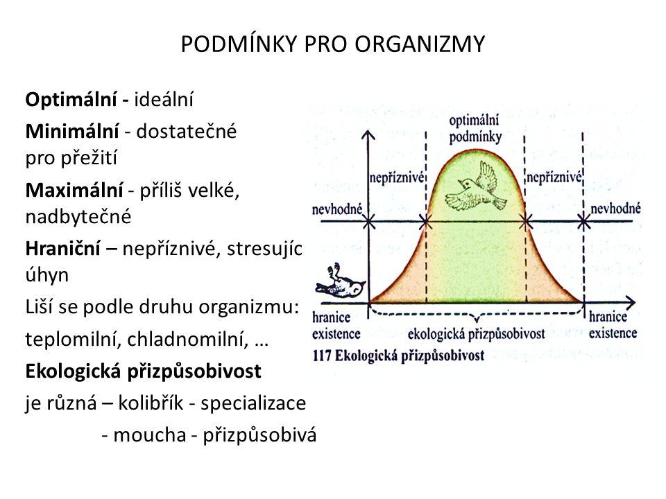 PODMÍNKY PRO ORGANIZMY Optimální - ideální Minimální - dostatečné pro přežití Maximální - příliš velké, nadbytečné Hraniční – nepříznivé, stresující, úhyn Liší se podle druhu organizmu: teplomilní, chladnomilní, … Ekologická přizpůsobivost je různá – kolibřík - specializace - moucha - přizpůsobivá