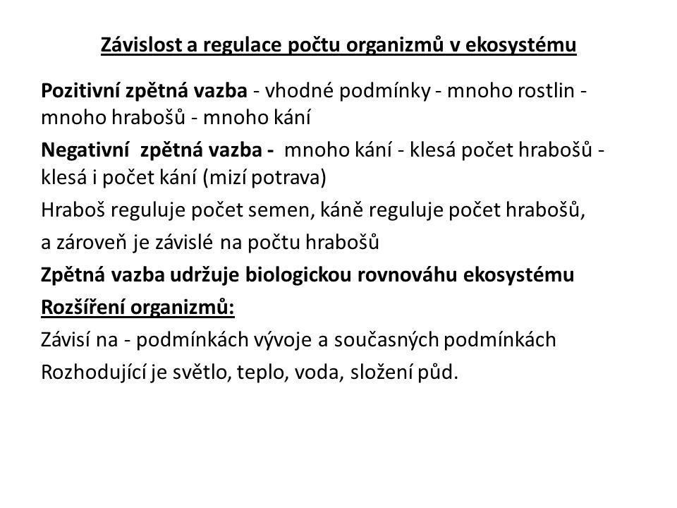 Zdroje obrázků: Učebnice.Kvasničková Danuše: Ekologický přírodopis pro 9.