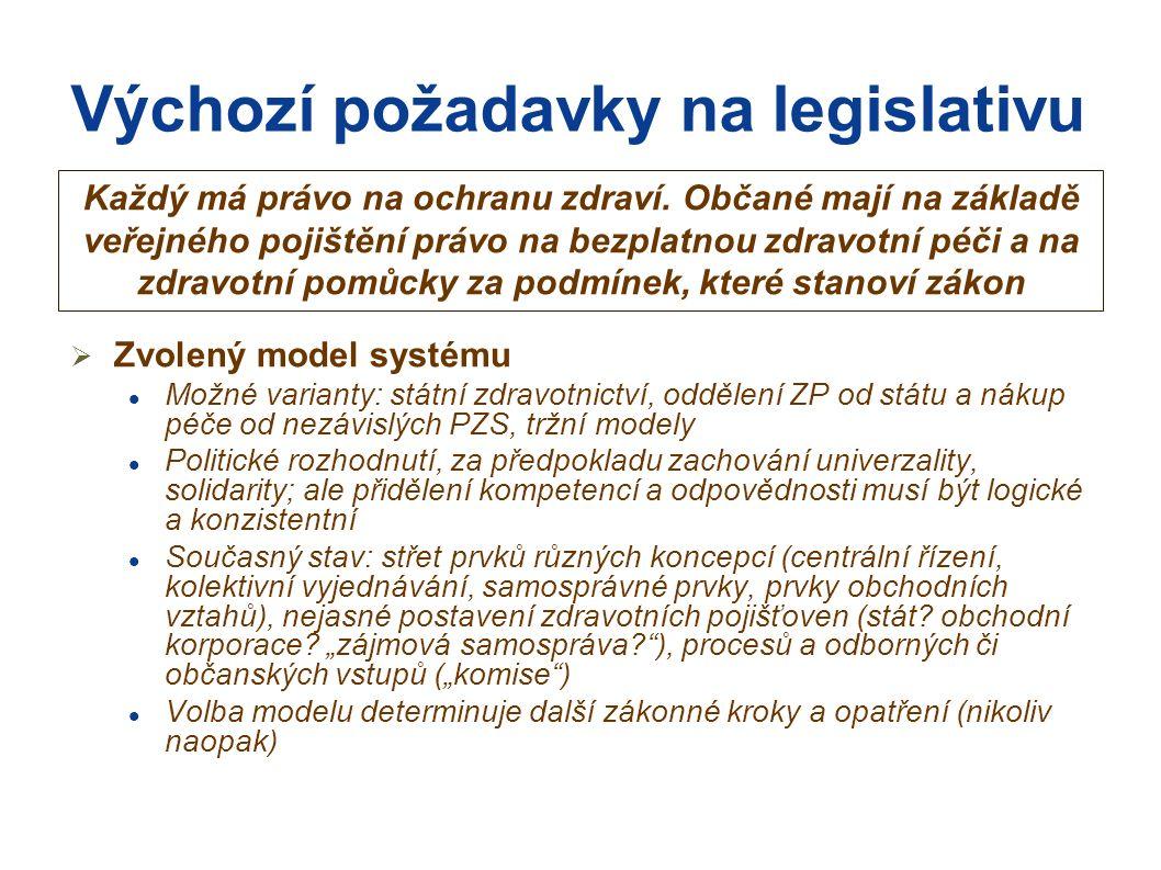 """""""Co ještě zruší ústavní soud?  Evropské a ústavní právo """"Povinnost dělat co Evropa a ÚS řekne nebo """"soft law ."""
