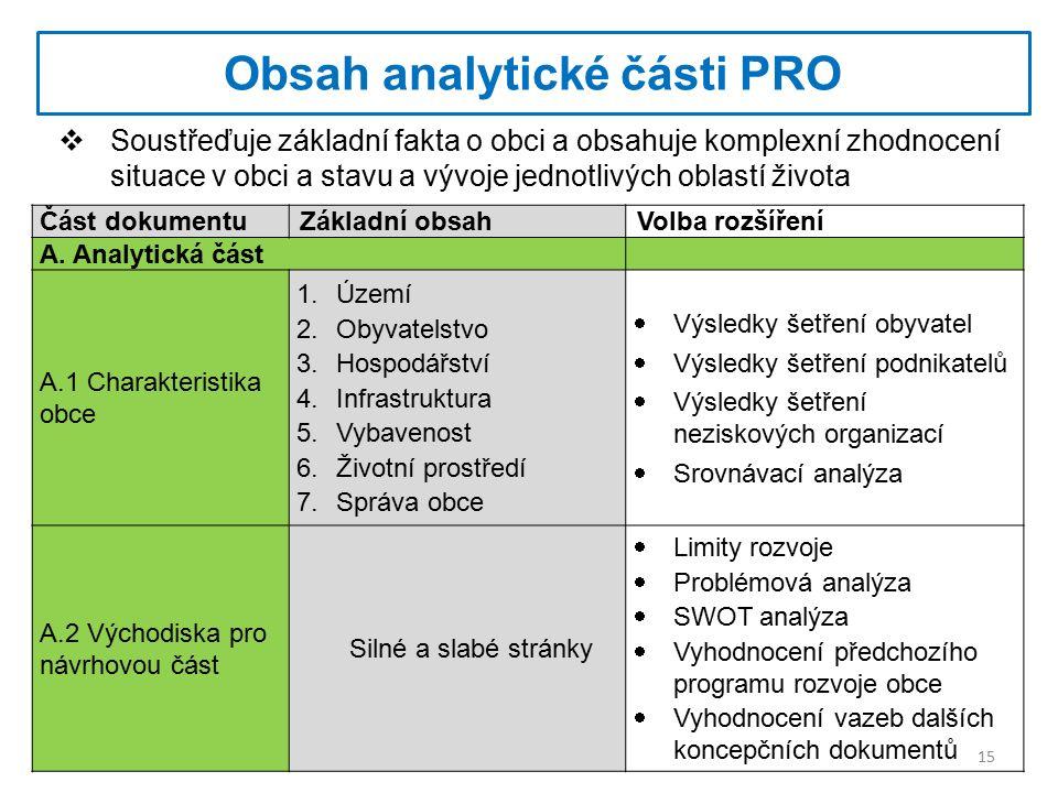 Obsah analytické části PRO  Soustřeďuje základní fakta o obci a obsahuje komplexní zhodnocení situace v obci a stavu a vývoje jednotlivých oblastí ži