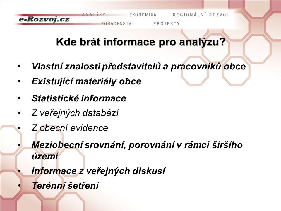 Kde brát informace pro analýzu? Vlastní znalosti představitelů a pracovníků obce Existující materiály obce Statistické informace Z veřejných databází