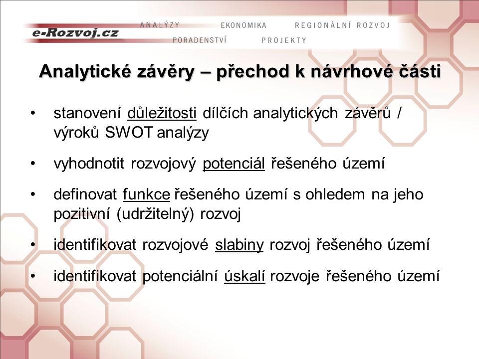 Analytické závěry – přechod k návrhové části stanovení důležitosti dílčích analytických závěrů / výroků SWOT analýzy vyhodnotit rozvojový potenciál ře