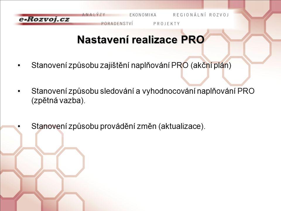 Nastavení realizace PRO Stanovení způsobu zajištění naplňování PRO (akční plán) Stanovení způsobu sledování a vyhodnocování naplňování PRO (zpětná vaz