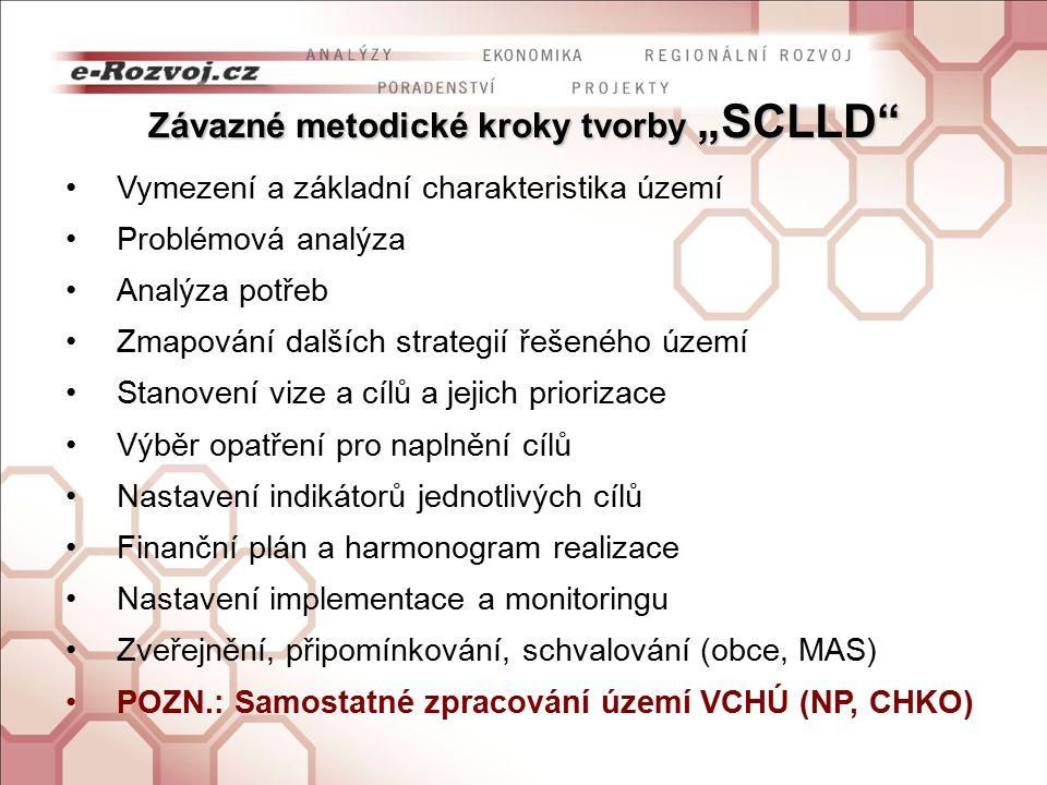"""Závazné metodické kroky tvorby """"SCLLD"""" Vymezení a základní charakteristika území Problémová analýza Analýza potřeb Zmapování dalších strategií řešenéh"""