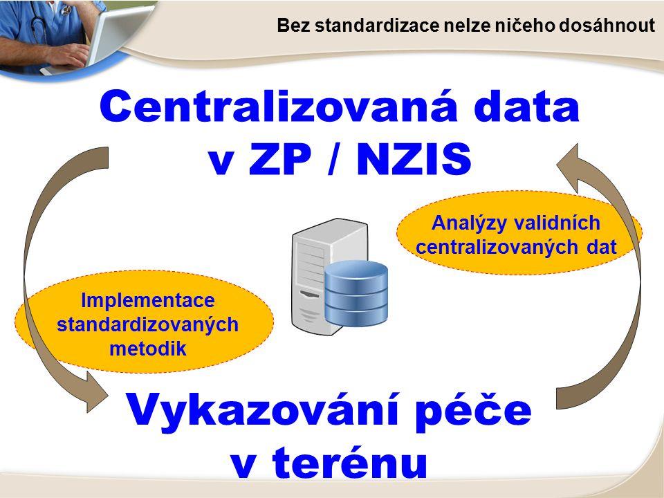 Implementace standardizovaných metodik Vykazování péče v terénu Centralizovaná data v ZP / NZIS Analýzy validních centralizovaných dat Bez standardiza