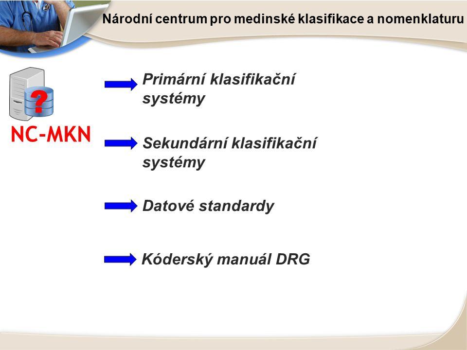 Národní centrum pro medinské klasifikace a nomenklaturu Primární klasifikační systémy ? NC-MKN Sekundární klasifikační systémy Datové standardy Kóders