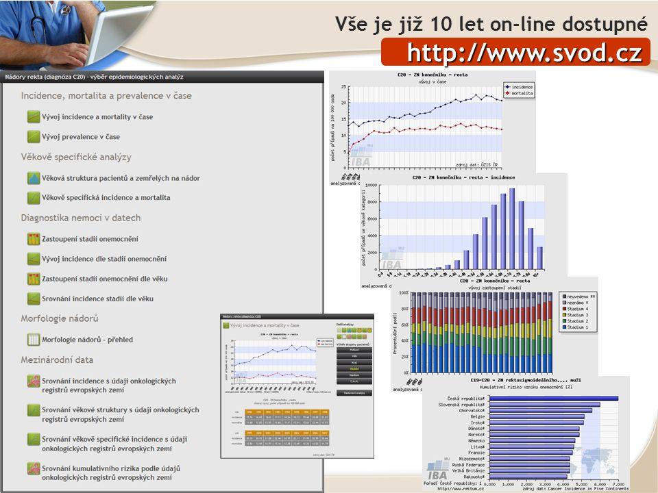 Vše je již 10 let on-line dostupné http://www.svod.cz