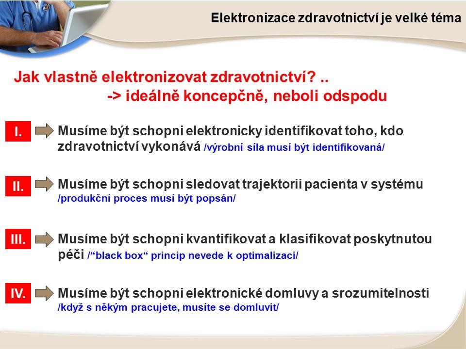 Elektronizace zdravotnictví je velké téma Jak vlastně elektronizovat zdravotnictví?.. -> ideálně koncepčně, neboli odspodu Musíme být schopni elektron