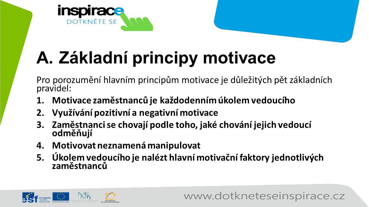 A.Základní principy motivace Pro porozumění hlavním principům motivace je důležitých pět základních pravidel: 1.Motivace zaměstnanců je každodenním úkolem vedoucího 2.Využívání pozitivní a negativní motivace 3.Zaměstnanci se chovají podle toho, jaké chování jejich vedoucí odměňují 4.Motivovat neznamená manipulovat 5.Úkolem vedoucího je nalézt hlavní motivační faktory jednotlivých zaměstnanců