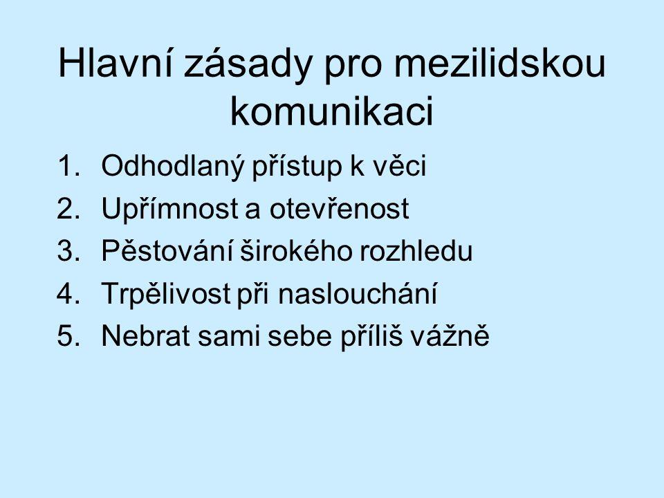Praha & EU: Investujeme do va ší budoucnosti Evropský soci á ln í fond Gymnázium, Praha 10, Voděradská 2 Projekt OBZORY Tato prezentace byla vytvořena v rámci projektu OBZORY Autor: Ing.