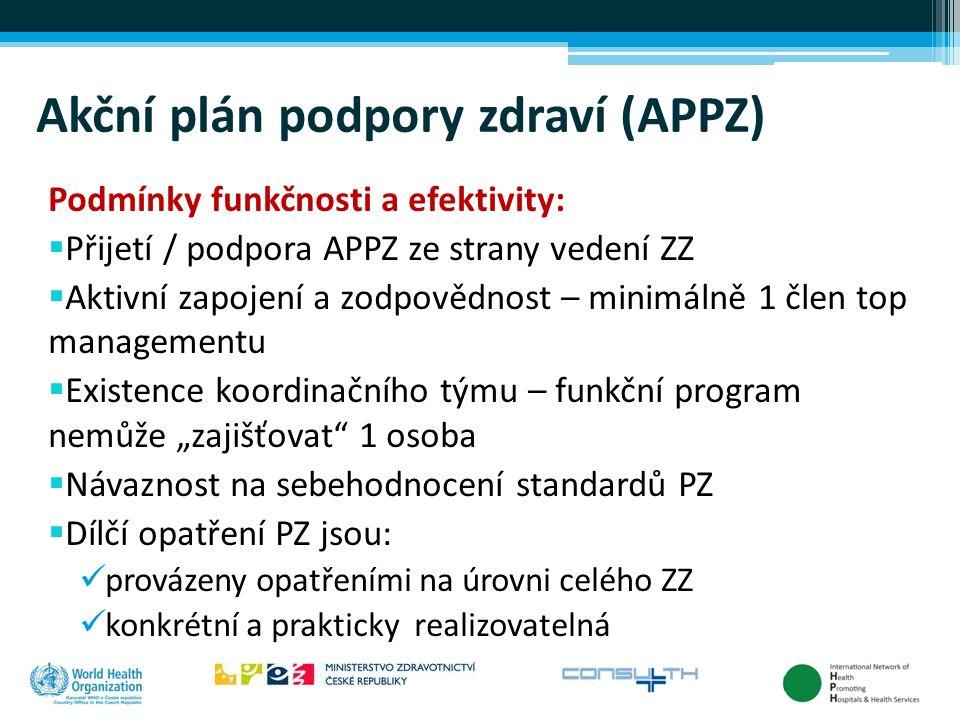 Akční plán podpory zdraví (APPZ) Podmínky funkčnosti a efektivity:  Přijetí / podpora APPZ ze strany vedení ZZ  Aktivní zapojení a zodpovědnost – mi
