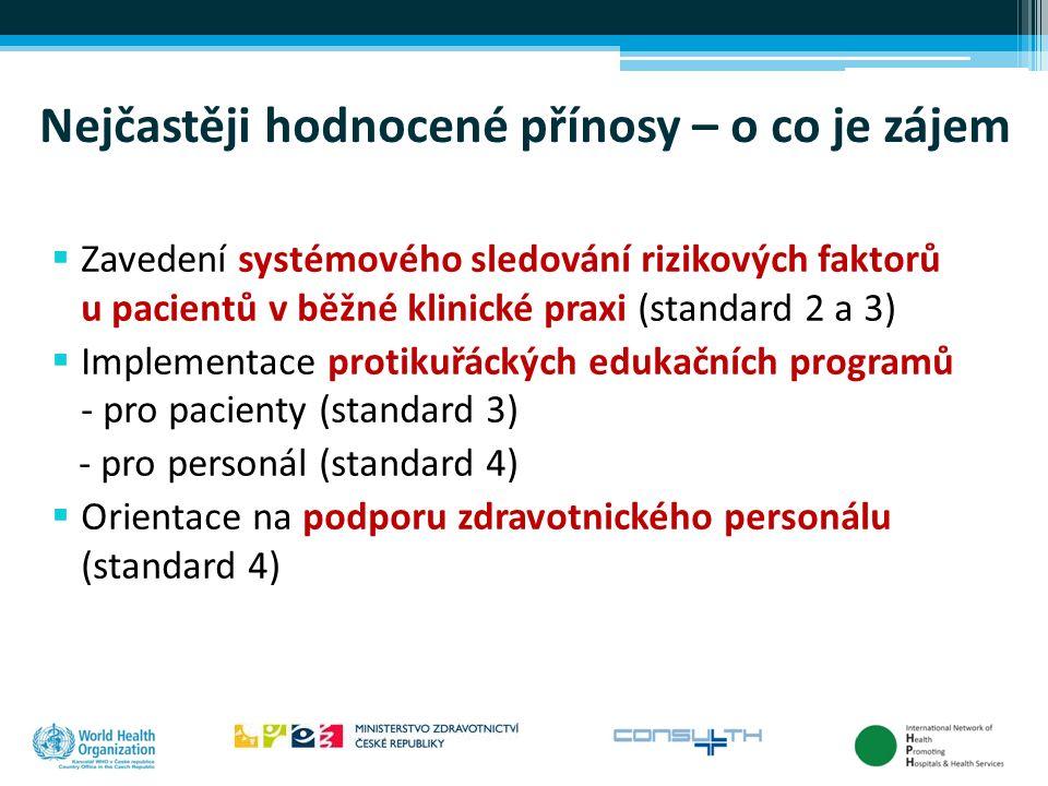 Nejčastěji hodnocené přínosy – o co je zájem  Zavedení systémového sledování rizikových faktorů u pacientů v běžné klinické praxi (standard 2 a 3) 