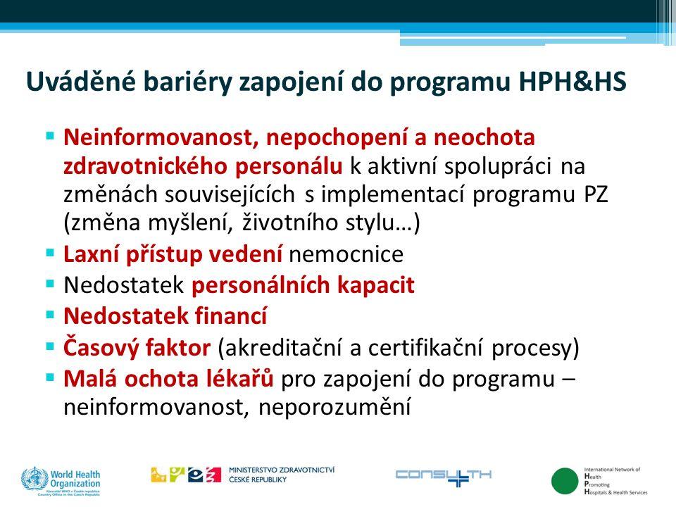 Uváděné bariéry zapojení do programu HPH&HS  Neinformovanost, nepochopení a neochota zdravotnického personálu k aktivní spolupráci na změnách souvise