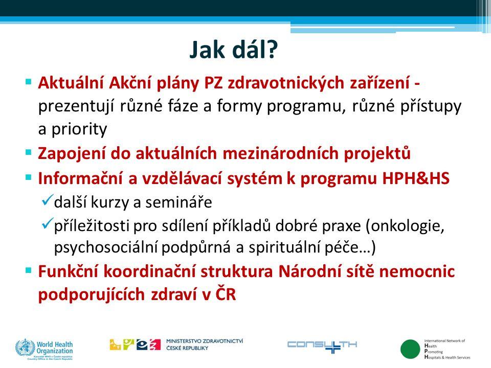 Jak dál?  Aktuální Akční plány PZ zdravotnických zařízení - prezentují různé fáze a formy programu, různé přístupy a priority  Zapojení do aktuálníc