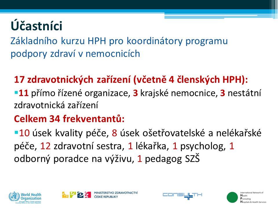 Účastníci Základního kurzu HPH pro koordinátory programu podpory zdraví v nemocnicích 17 zdravotnických zařízení (včetně 4 členských HPH):  11 přímo
