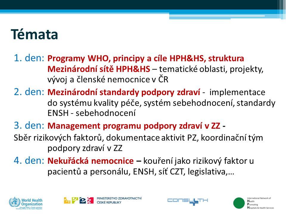 Témata 1. den: Programy WHO, principy a cíle HPH&HS, struktura Mezinárodní sítě HPH&HS – tematické oblasti, projekty, vývoj a členské nemocnice v ČR 2