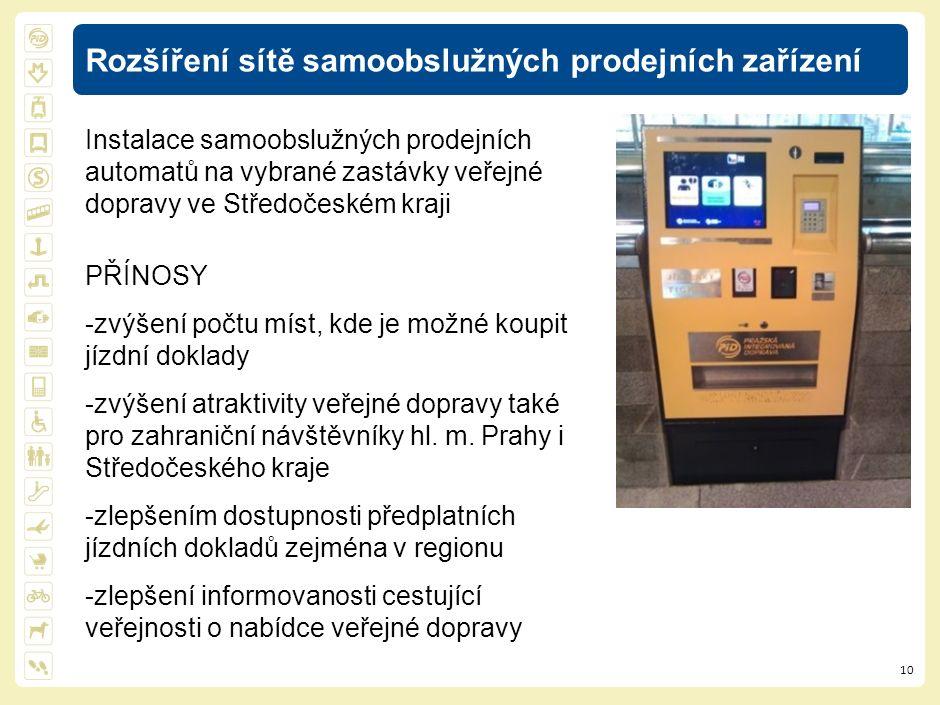10 Rozšíření sítě samoobslužných prodejních zařízení Instalace samoobslužných prodejních automatů na vybrané zastávky veřejné dopravy ve Středočeském kraji PŘÍNOSY -zvýšení počtu míst, kde je možné koupit jízdní doklady -zvýšení atraktivity veřejné dopravy také pro zahraniční návštěvníky hl.