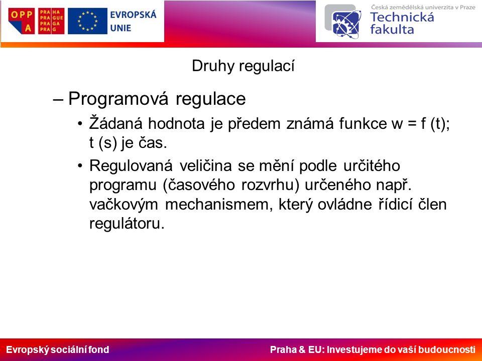 Evropský sociální fond Praha & EU: Investujeme do vaší budoucnosti Druhy regulací –Programová regulace Žádaná hodnota je předem známá funkce w = f (t); t (s) je čas.