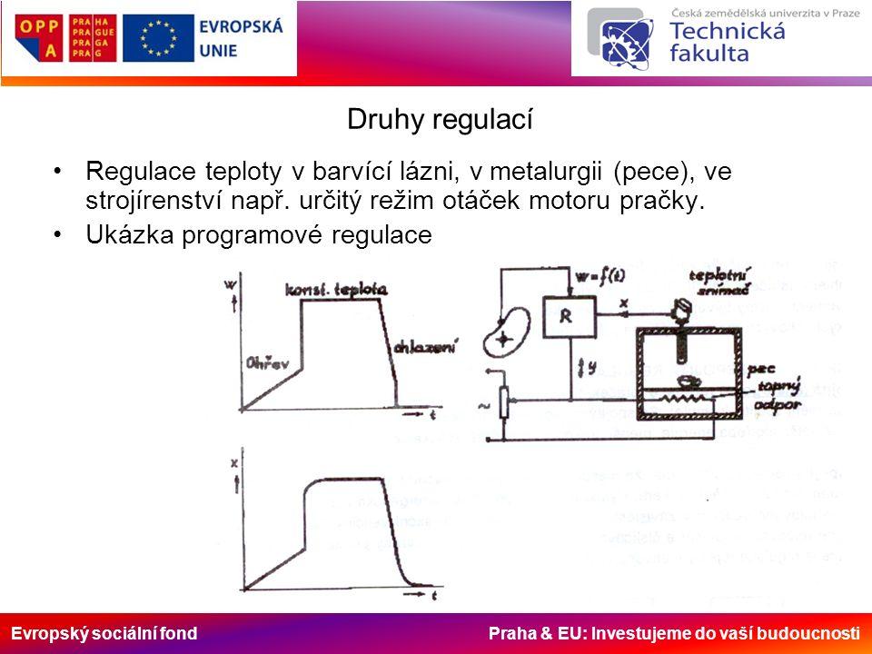 Evropský sociální fond Praha & EU: Investujeme do vaší budoucnosti Druhy regulací Regulace teploty v barvící lázni, v metalurgii (pece), ve strojírenství např.
