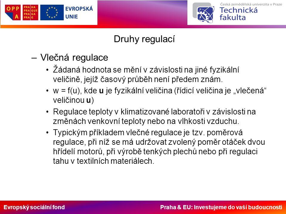 Evropský sociální fond Praha & EU: Investujeme do vaší budoucnosti Druhy regulací –Vlečná regulace Žádaná hodnota se mění v závislosti na jiné fyzikální veličině, jejíž časový průběh není předem znám.