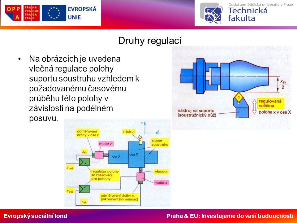 Evropský sociální fond Praha & EU: Investujeme do vaší budoucnosti Druhy regulací Na obrázcích je uvedena vlečná regulace polohy suportu soustruhu vzhledem k požadovanému časovému průběhu této polohy v závislosti na podélném posuvu.