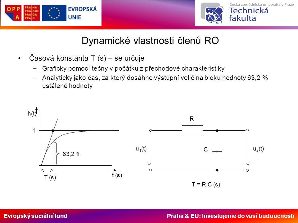 Evropský sociální fond Praha & EU: Investujeme do vaší budoucnosti Dynamické vlastnosti členů RO Časová konstanta T (s) – se určuje –Graficky pomocí tečny v počátku z přechodové charakteristiky –Analyticky jako čas, za který dosáhne výstupní veličina bloku hodnoty 63,2 % ustálené hodnoty t (s) h(t) 1 63,2 % T (s) u 1 (t)u 2 (t) R C T = R.C (s)
