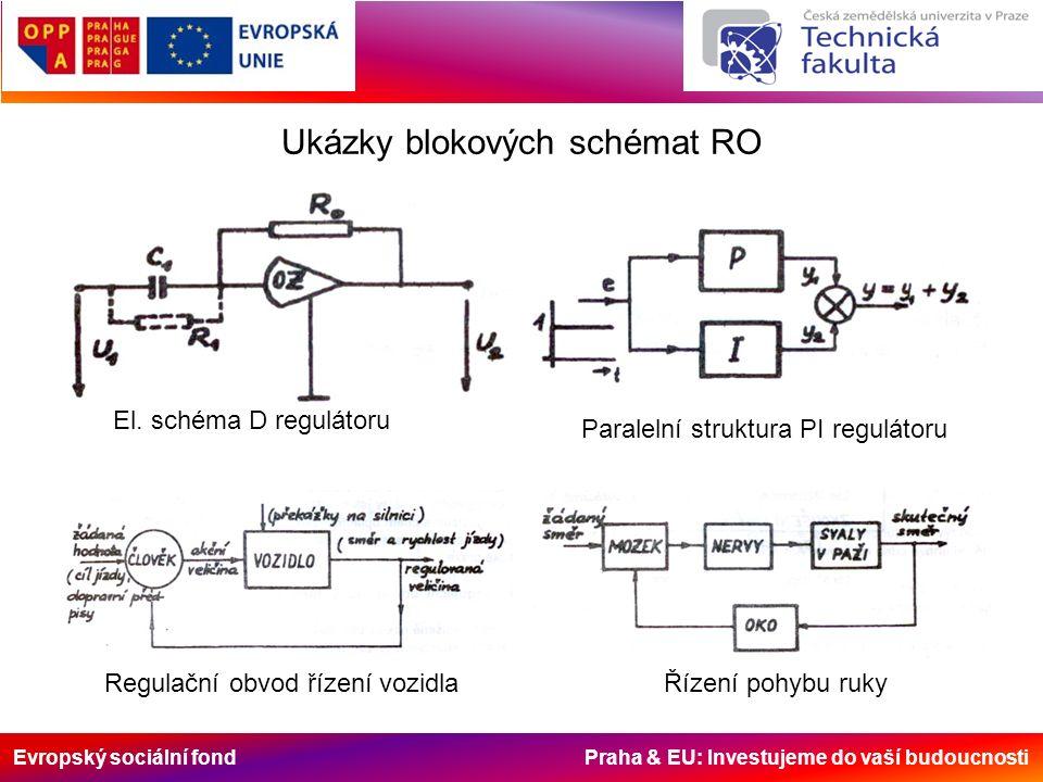 Evropský sociální fond Praha & EU: Investujeme do vaší budoucnosti Ukázky blokových schémat RO El.
