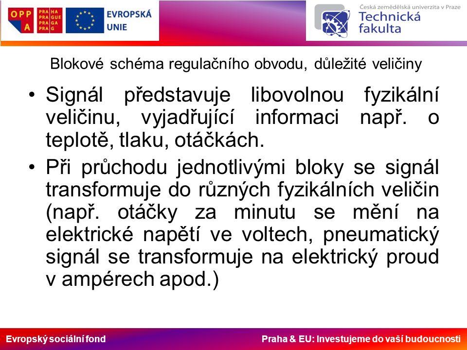 Evropský sociální fond Praha & EU: Investujeme do vaší budoucnosti Základní schéma regulačního obvodu, důležité veličiny Důležité veličiny: –wřídicí veličina určuje požadovanou hodnotu regulované veličiny na vstupu obvodu; –xregulovaná veličina na výstupu RS, jejíž velikost je regulací upravována na požadovanou hodnotu w; –eregulační odchylka jako rozdíl mezi řídicí a regulovanou veličinou e = w – x;