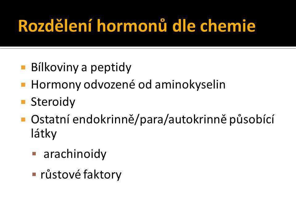  Bílkoviny a peptidy  Hormony odvozené od aminokyselin  Steroidy  Ostatní endokrinně/para/autokrinně působící látky  arachinoidy  růstové faktory