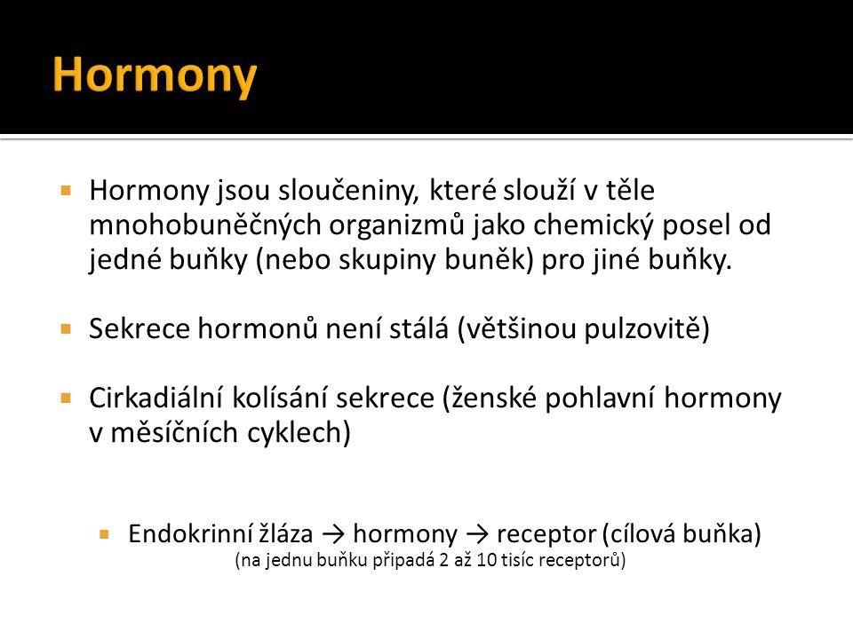  Hormony jsou sloučeniny, které slouží v těle mnohobuněčných organizmů jako chemický posel od jedné buňky (nebo skupiny buněk) pro jiné buňky.  Sekr