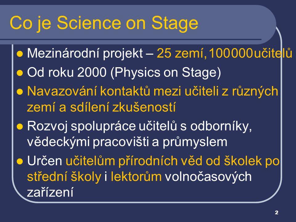 Co je Science on Stage Mezinárodní projekt – 25 zemí, 100 000 učitelů Od roku 2000 (Physics on Stage) Navazování kontaktů mezi učiteli z různých zemí