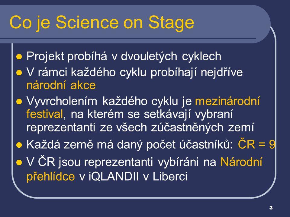 3 Projekt probíhá v dvouletých cyklech V rámci každého cyklu probíhají nejdříve národní akce Vyvrcholením každého cyklu je mezinárodní festival, na kterém se setkávají vybraní reprezentanti ze všech zúčastněných zemí Každá země má daný počet účastníků: ČR = 9 V ČR jsou reprezentanti vybíráni na Národní přehlídce v iQLANDII v Liberci Co je Science on Stage