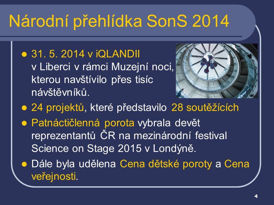 Národní přehlídka SonS 2014 31. 5. 2014 v iQLANDII v Liberci v rámci Muzejní noci, kterou navštívilo přes tisíc návštěvníků. 24 projektů, které předst