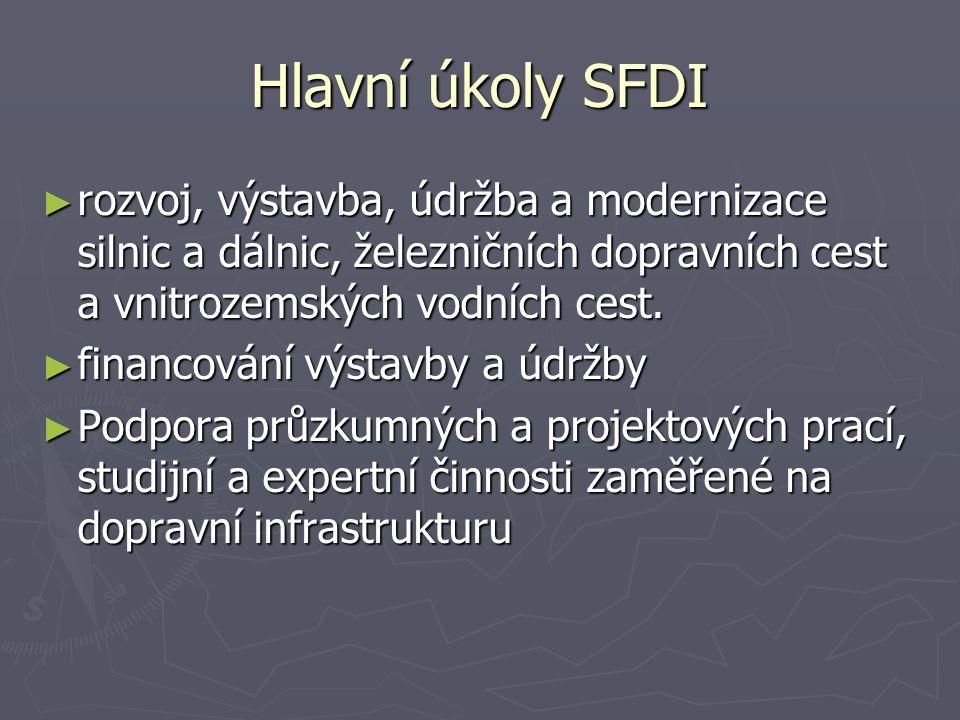 Hlavní úkoly SFDI ► rozvoj, výstavba, údržba a modernizace silnic a dálnic, železničních dopravních cest a vnitrozemských vodních cest.