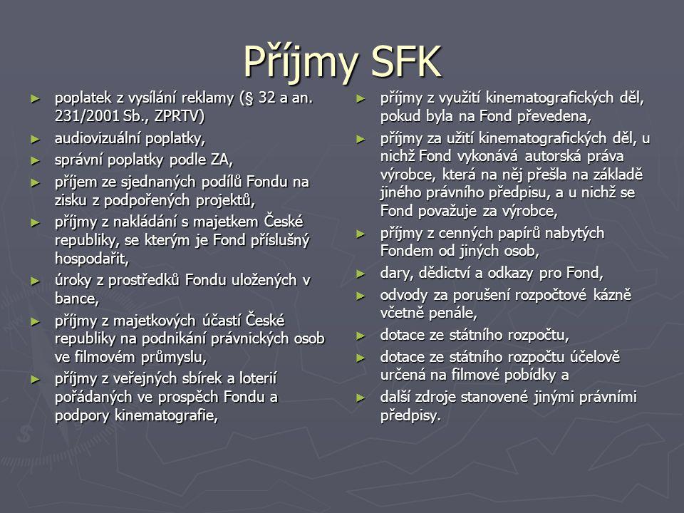Příjmy SFK ► poplatek z vysílání reklamy (§ 32 a an.