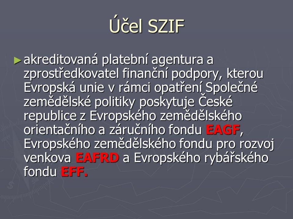 Účel SZIF ► akreditovaná platební agentura a zprostředkovatel finanční podpory, kterou Evropská unie v rámci opatření Společné zemědělské politiky poskytuje České republice z Evropského zemědělského orientačního a záručního fondu EAGF, Evropského zemědělského fondu pro rozvoj venkova EAFRD a Evropského rybářského fondu EFF.
