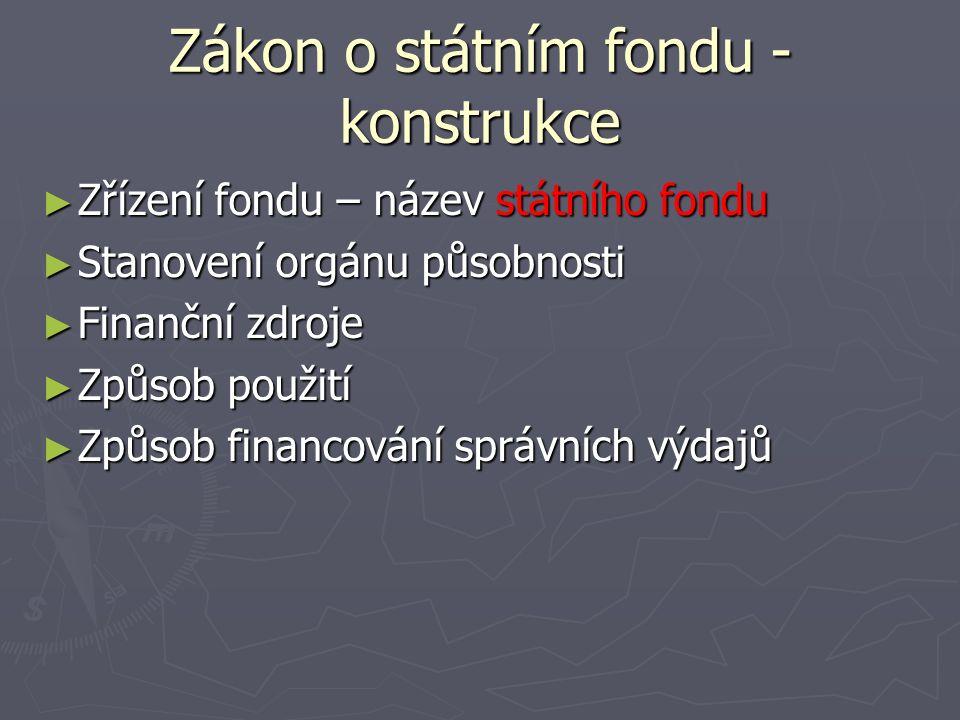 Zákon o státním fondu - konstrukce ► Zřízení fondu – název státního fondu ► Stanovení orgánu působnosti ► Finanční zdroje ► Způsob použití ► Způsob financování správních výdajů