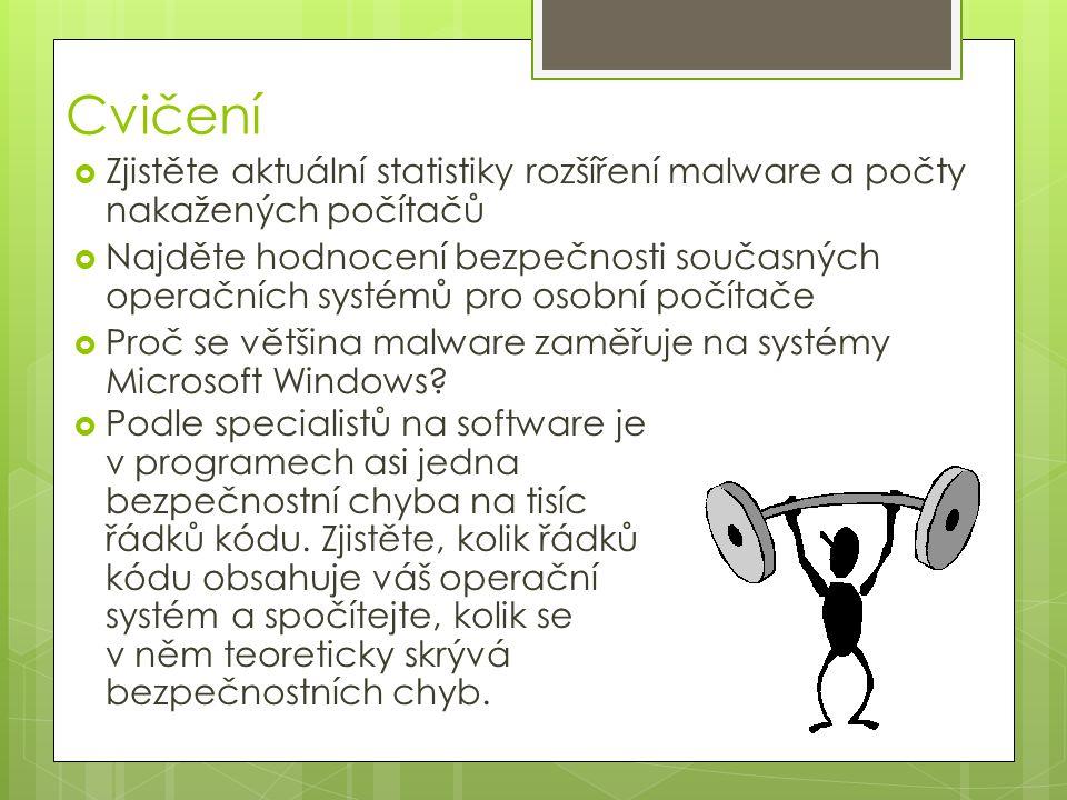 Cvičení  Zjistěte aktuální statistiky rozšíření malware a počty nakažených počítačů  Najděte hodnocení bezpečnosti současných operačních systémů pro osobní počítače  Proč se většina malware zaměřuje na systémy Microsoft Windows.