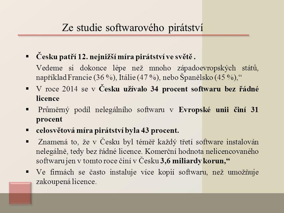 Česku patří 12. nejnižší míra pirátství ve světě.