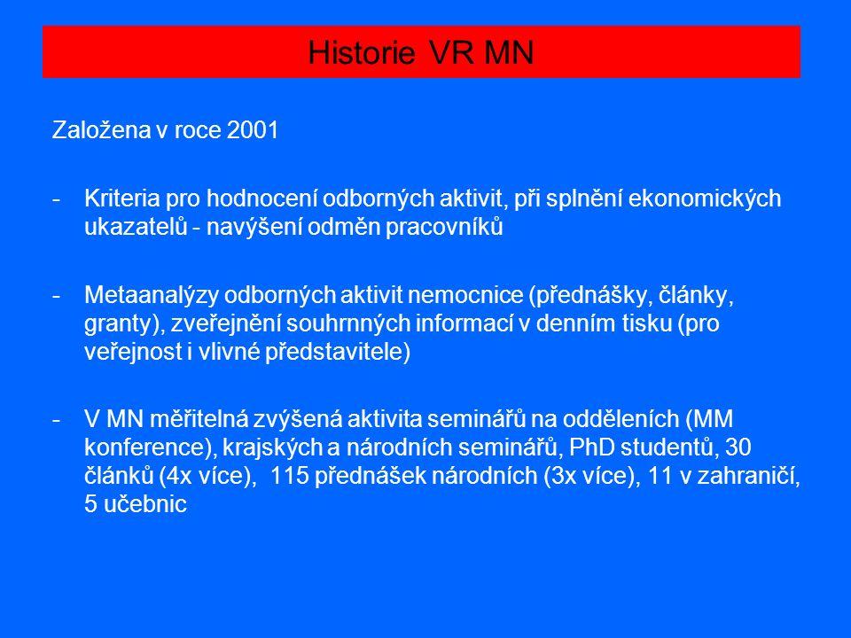 Historie VR MN Založena v roce 2001 -Kriteria pro hodnocení odborných aktivit, při splnění ekonomických ukazatelů - navýšení odměn pracovníků -Metaanalýzy odborných aktivit nemocnice (přednášky, články, granty), zveřejnění souhrnných informací v denním tisku (pro veřejnost i vlivné představitele) -V MN měřitelná zvýšená aktivita seminářů na odděleních (MM konference), krajských a národních seminářů, PhD studentů, 30 článků (4x více), 115 přednášek národních (3x více), 11 v zahraničí, 5 učebnic