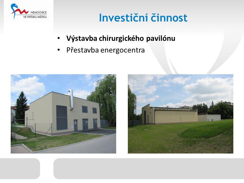Investiční činnost Výstavba chirurgického pavilónu Přestavba energocentra