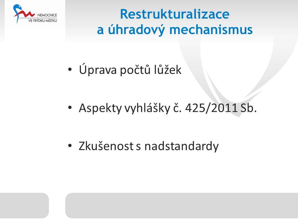Restrukturalizace a úhradový mechanismus Úprava počtů lůžek Aspekty vyhlášky č.