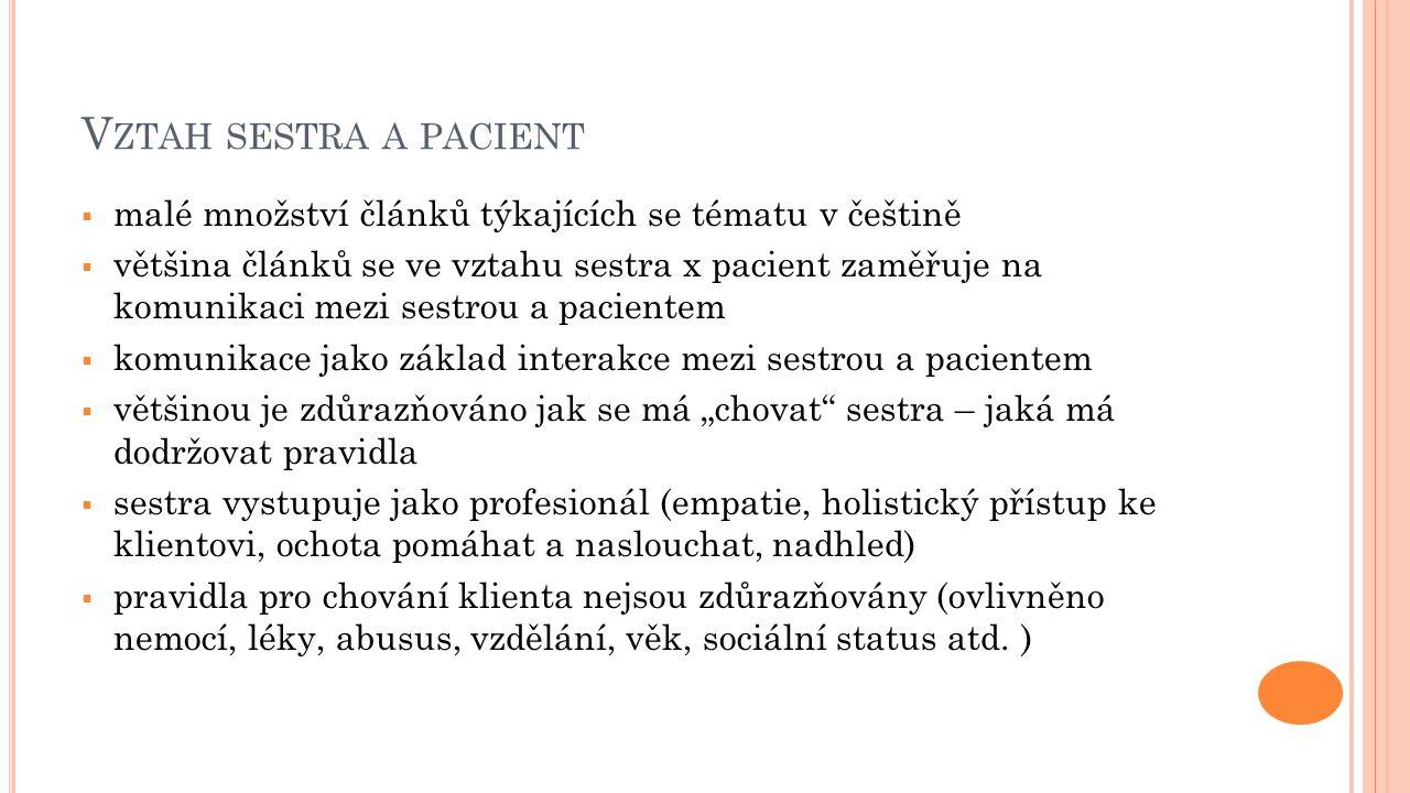 """V ZTAH SESTRA A PACIENT  malé množství článků týkajících se tématu v češtině  většina článků se ve vztahu sestra x pacient zaměřuje na komunikaci mezi sestrou a pacientem  komunikace jako základ interakce mezi sestrou a pacientem  většinou je zdůrazňováno jak se má """"chovat sestra – jaká má dodržovat pravidla  sestra vystupuje jako profesionál (empatie, holistický přístup ke klientovi, ochota pomáhat a naslouchat, nadhled)  pravidla pro chování klienta nejsou zdůrazňovány (ovlivněno nemocí, léky, abusus, vzdělání, věk, sociální status atd."""
