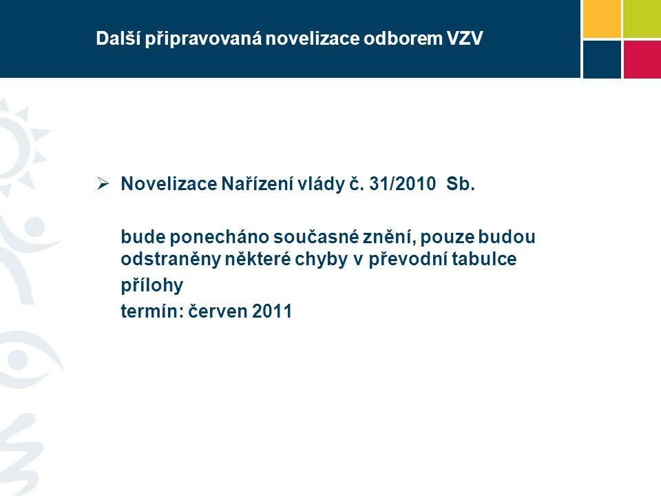 Další připravovaná novelizace odborem VZV  Novelizace Nařízení vlády č. 31/2010 Sb. bude ponecháno současné znění, pouze budou odstraněny některé chy